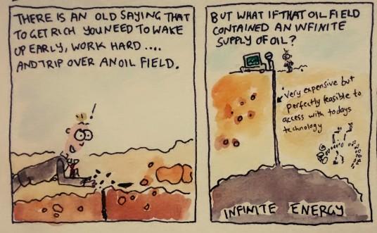 Energy Economics Part 1