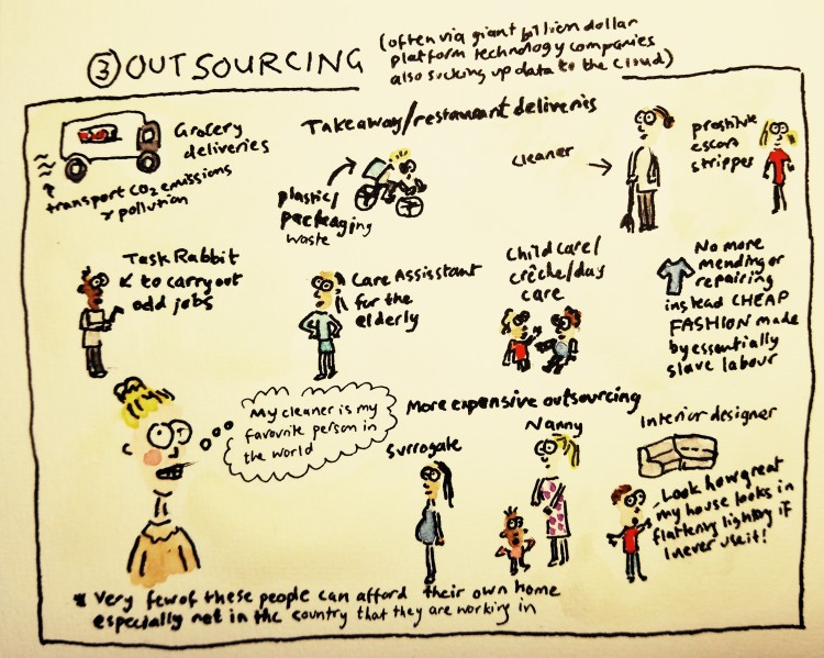 4_outsourcing