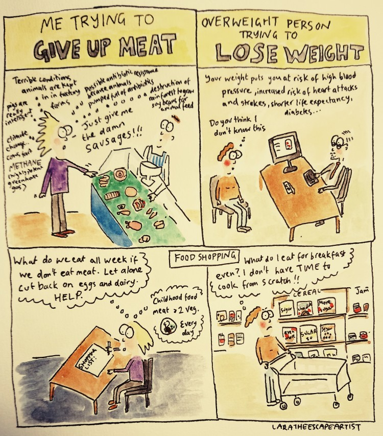 Giving up meat part 1