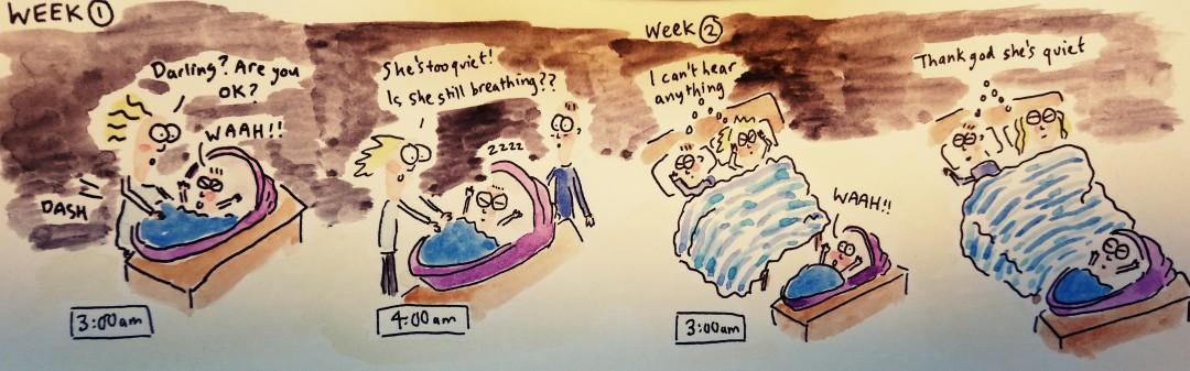 9_week1 vs week 2