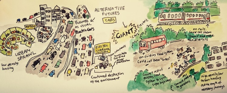 Alternative future cars