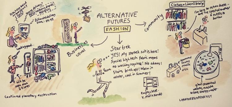 Alternative future Clothes