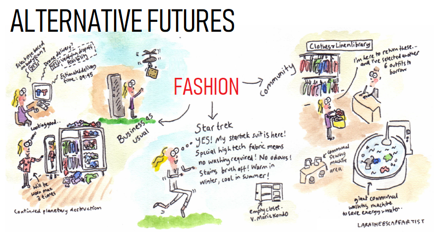 Alternative futures fashion