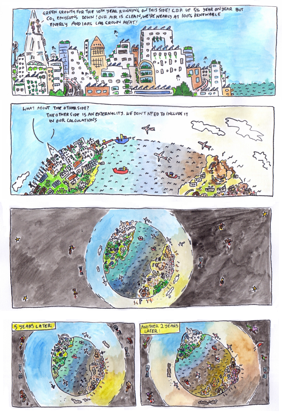 Degrowth part 1